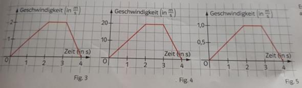 Warum muss man den Flächeninhalt berechnen?