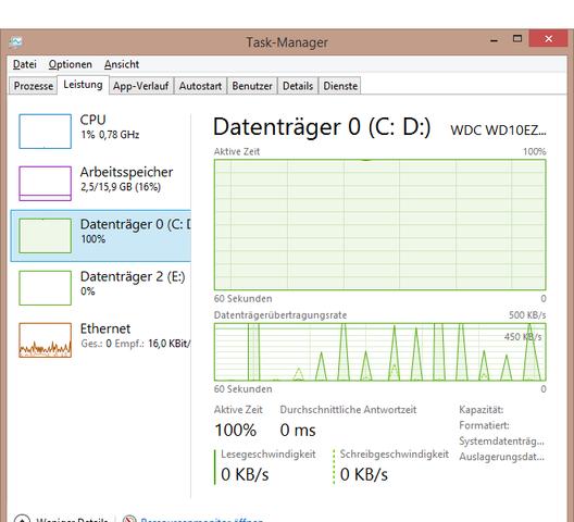 Datenträger zu 100 Prozent ausgelastet - (PC, Datenträger)