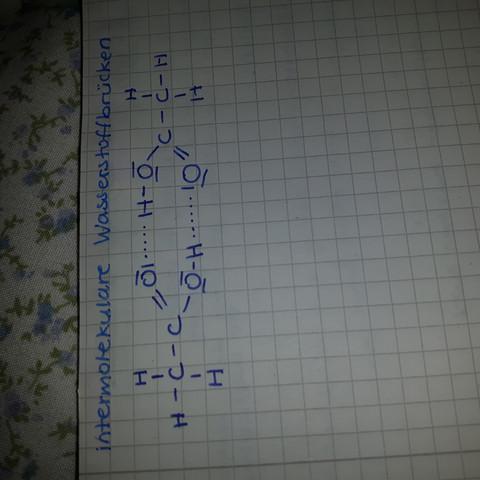 - (Schule, Chemie, Wirtschaft und Finanzen)
