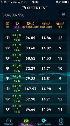 Speedtest  - (Internet, WLAN)
