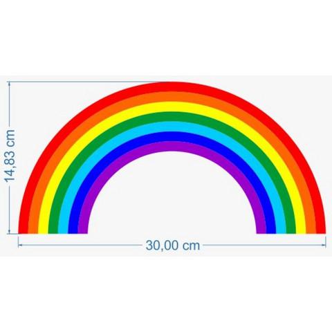 Warum sind die Regenbogenfarben so schlecht gewählt