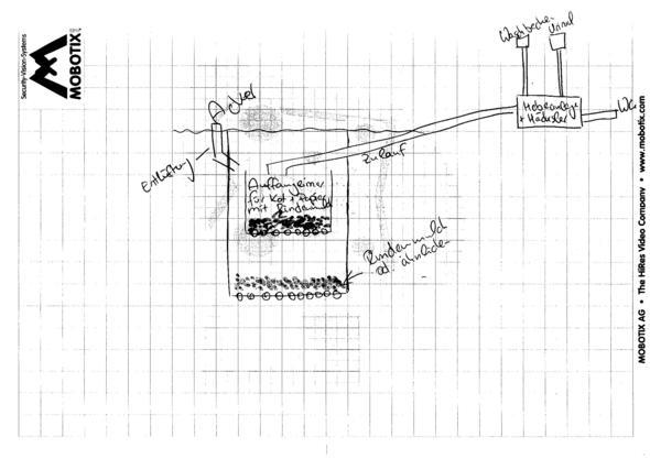 warum soll das nicht klappen toilette im garten ohne. Black Bedroom Furniture Sets. Home Design Ideas