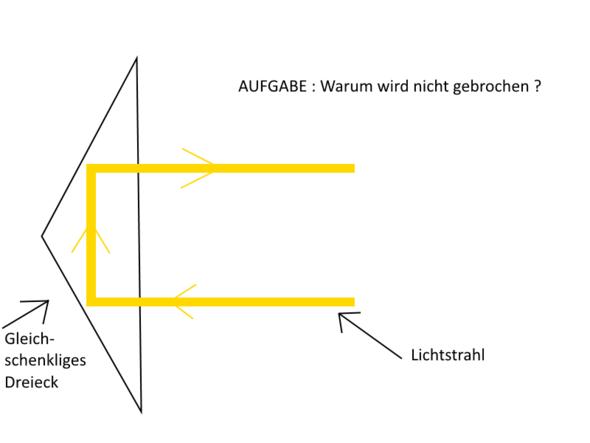 Grafik - (Schule, Arbeit, Mathematik)