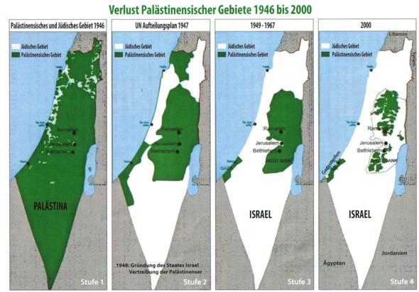 Why is Palestine always smaller?