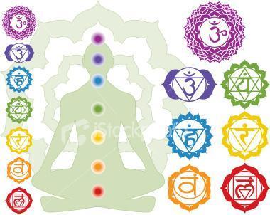Was bedeuten die einzelnen Symbole in den Chakra Symbolen? Warum ...