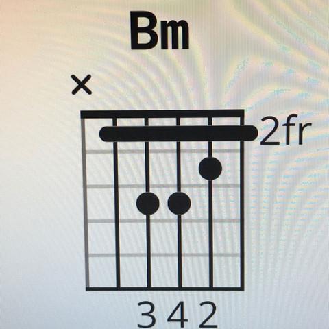 Was bedeutet das 2fr? (Gitarre, Akkorde, Diagramm)