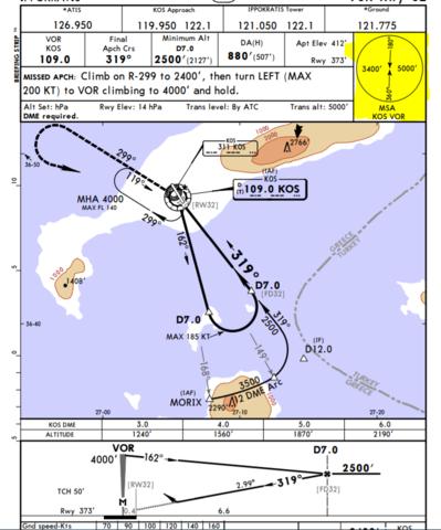aeronautical chart lgko vor32 app - (Flugzeug, Luftfahrt, Airbus)