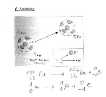 Was bedeutet diese Gleichung zum Zerfall?