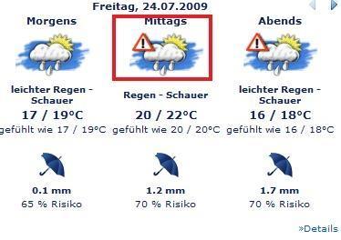 Wetter.com - (Wetter)