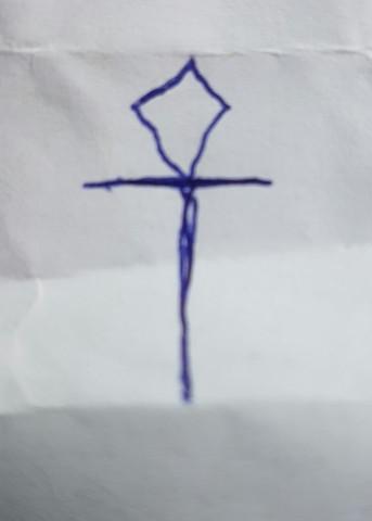 Symbol - (Geschichte, Religion, Kultur)