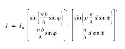Gleichung - (Physik, Gleichungen, intensitätsverteilung)