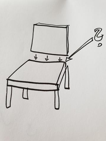 Was brauche ich um eine Platte flexibel an einem kleinen Tisch zu befestigen?