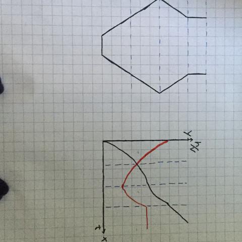 Hier der Graph  - (Schule, Mathe, Ableitung)