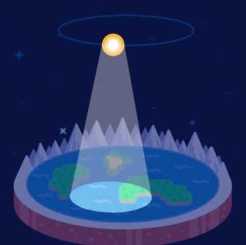 """Die Erde nach der Vorstellung eines """"Flacherdlers""""  - (Welt, Erdkunde, Erde)"""
