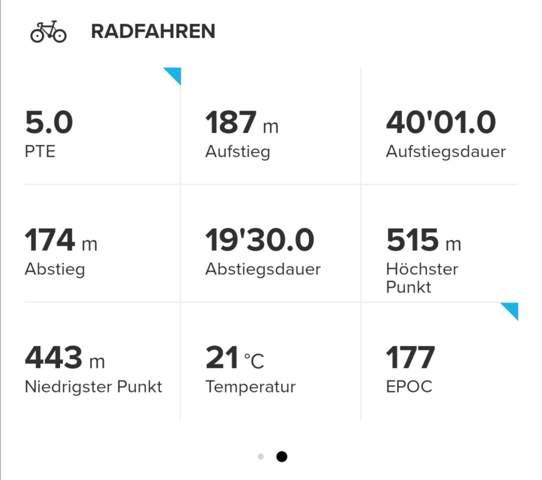 Was haltet ihr von meiner ersten Rennrad Tour?