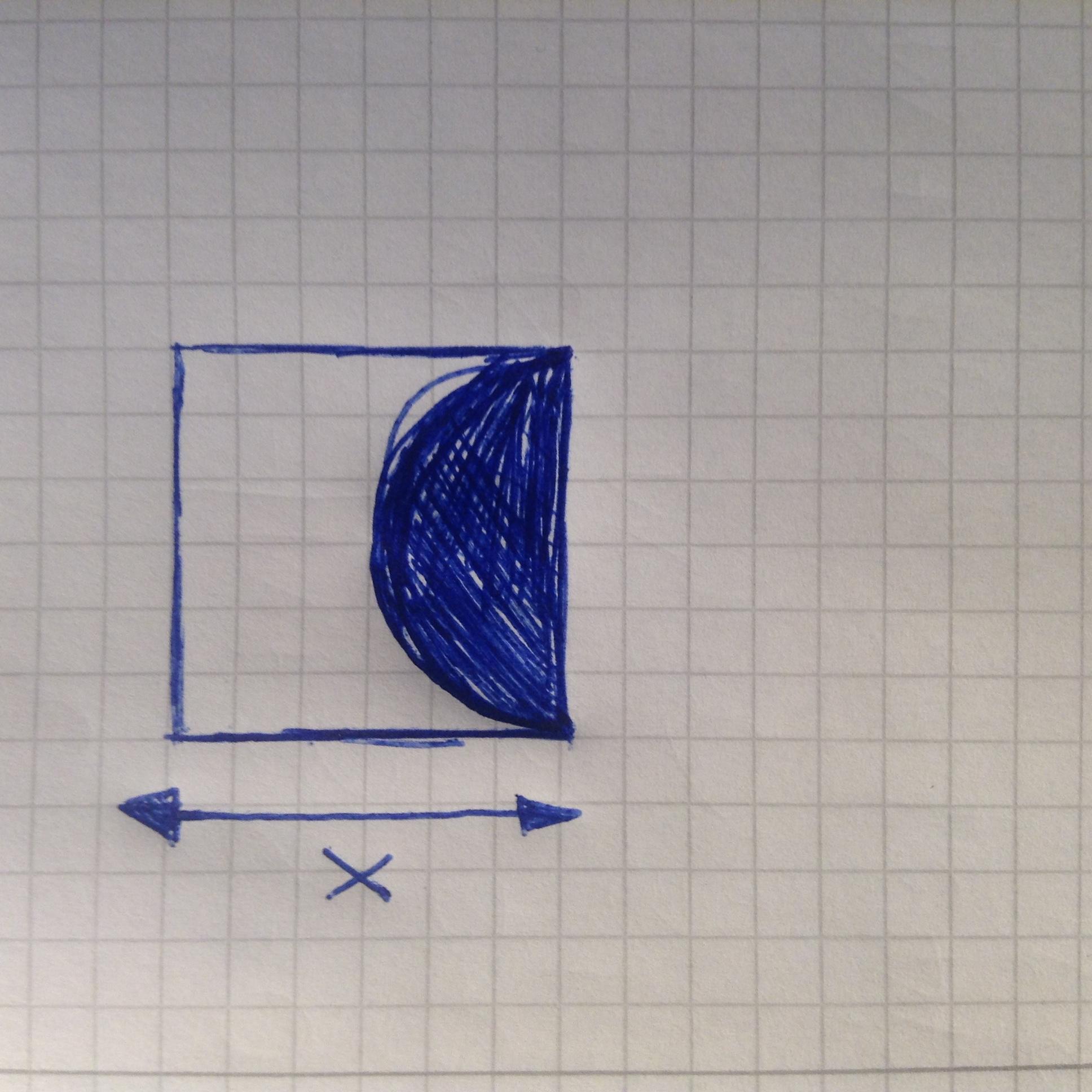 Was Heißt X