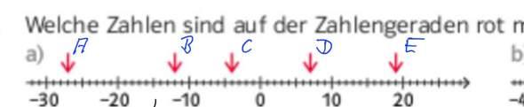 Was ist A, B, C UND D?