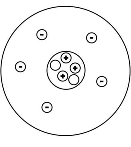 Was ist das für ein Atom?