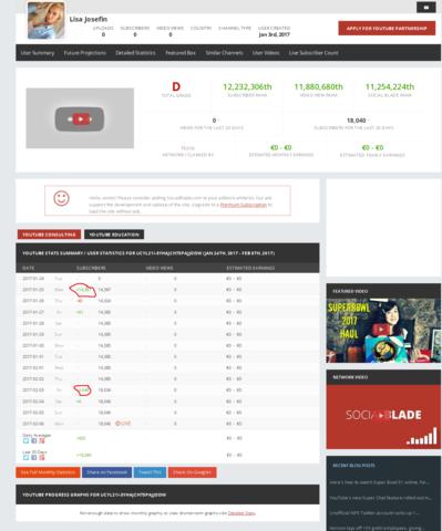 Socialblade Statistik - (Youtube, Bot, sub)