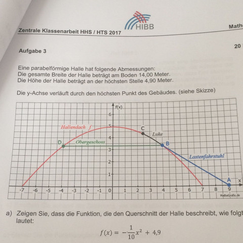 So sieht die aus  - (Schule, Mathe, Parabel)