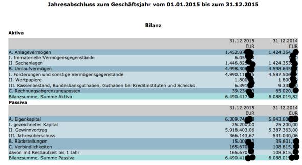 Bilanz - (Unternehmen, Steuererklaerung, BWL)