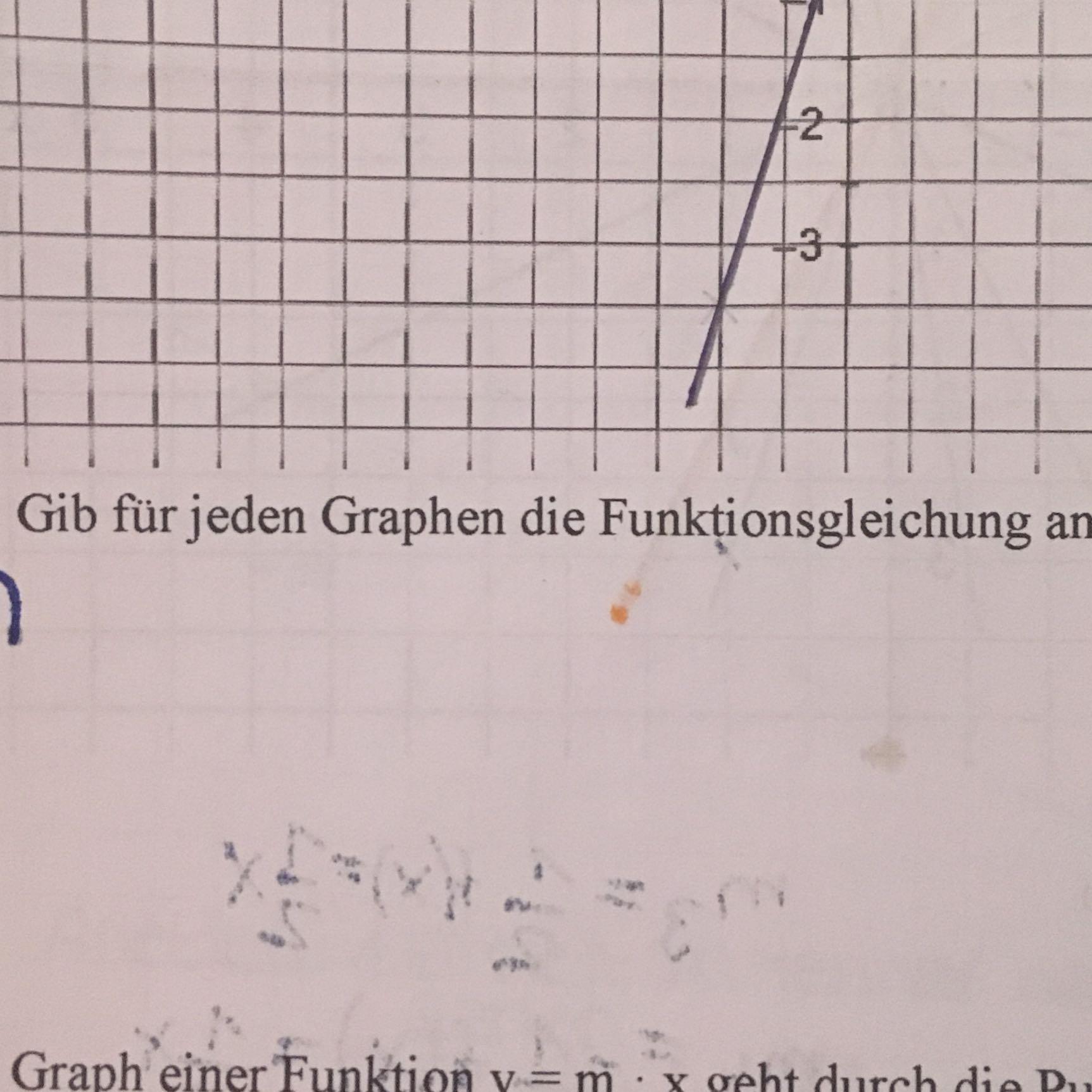 Was ist eine Funktionsgleichung und wie rechnet man sie aus? (Mathe ...