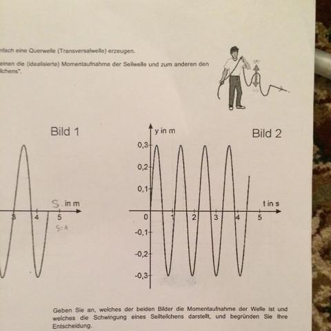 Anbandelst  - (Physik, Schwingungen)