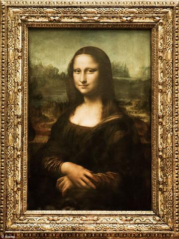 Mona Lisa Wert