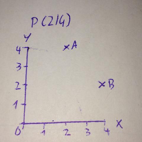 (Hier das Beispiel)  - (Schule, Mathe, Mathematik)