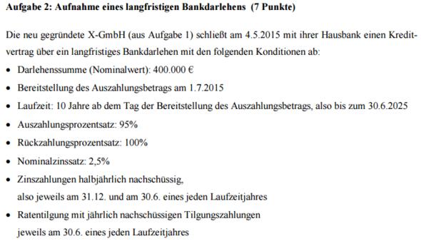 Bankdarlehen - (Studium, Wirtschaft, Universität)
