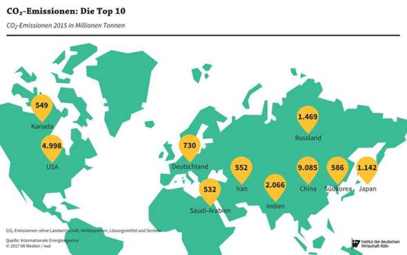 Was schätzt ihr wie lange die Ölvorräte beim jetzigen Weltweiten Verbrauch so reichen wird?