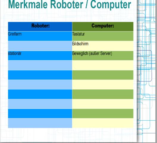 Hier Meine Merkmale / Unterschiede - (Computer, Roboter)