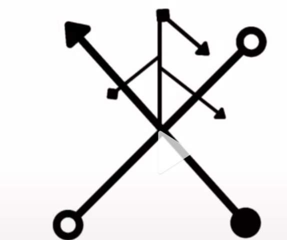 Was verbindet ihr mit diesen Zeichen?