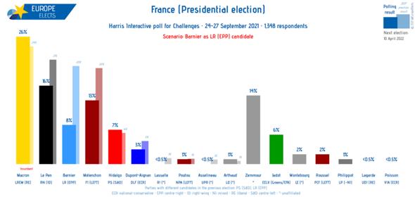 Was würde passieren, wenn Frankreich in rechtspopulistischer Hand fallen würde?