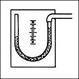 Das Rohr