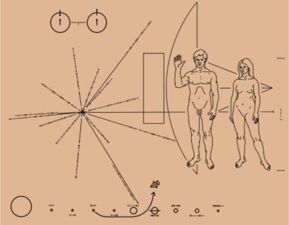 Wass denkt ihr wie Außerirdische auf die Botschaft auf den Raumsonden Pioneer 10 und Pioneer 11 reagieren würden?