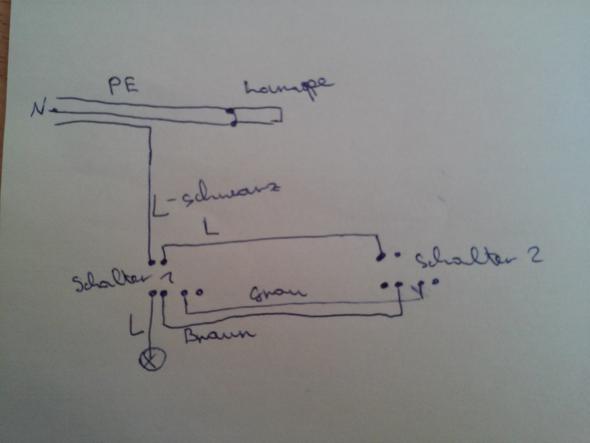 Schema - (Energie, elektro, Anschluss)