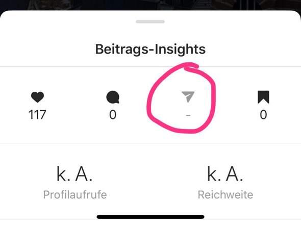 Was Bedeutet Dm Bei Instagram