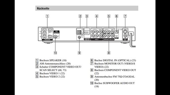 """Weiß jmd. wie die in meinen Bildern abgebildeten Boxenkabel-Buchsen meiner Heimkino-Anlage """"Sony DAV-S888"""" bezeichnet werden zum nachbestellen dieser Stecker?"""