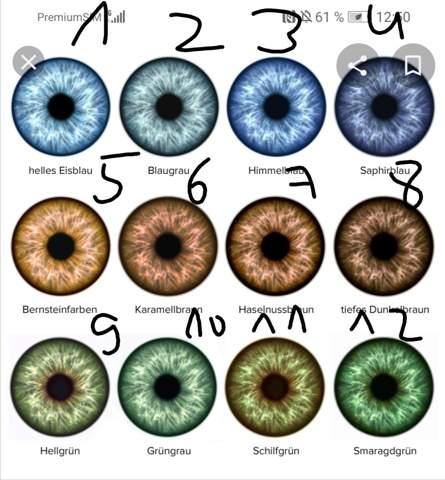 Augen häufigkeit braune Augenfarben: Wie