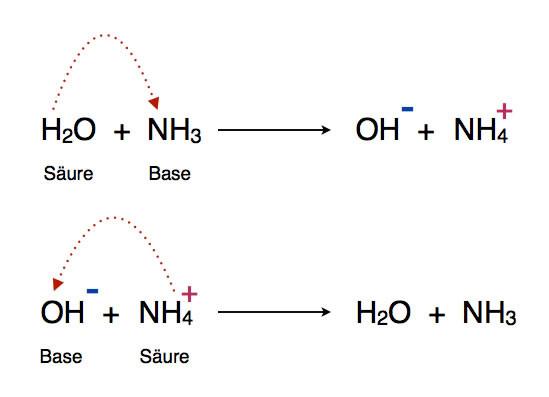 Welche Bedeutung Hat Die Chemische Formelh2onh3 Oh