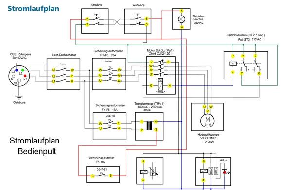 Bedienpult - (Elektronik, Elektrik, Elektrotechnik)