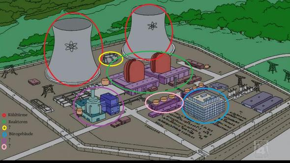"""Welche Gebäude sind auf dem Atomkraftwerk aus """"Die Simpsons"""" was"""