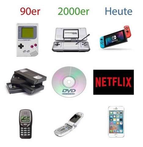 Welche Generation seit ihr selber?