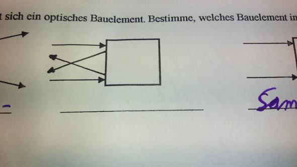 Bild - (Physik, Licht, Optik)