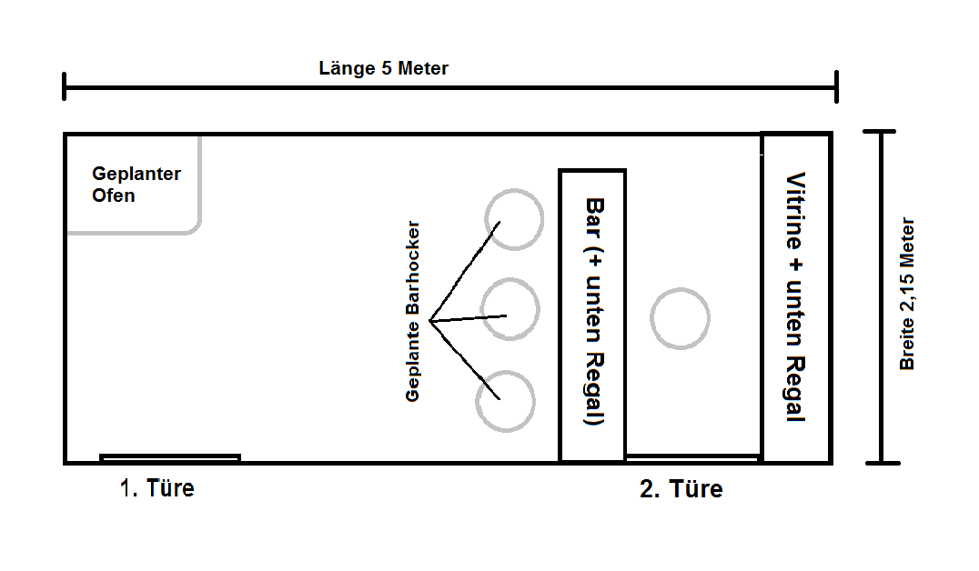 welche musikanlage f r party bauwagen musik. Black Bedroom Furniture Sets. Home Design Ideas