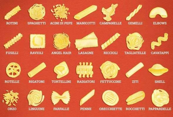 Welche Nudelsorte schmeckt euch am meisten?
