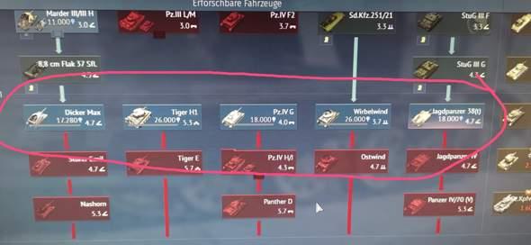 Welche Reie soll ich in War Thunder forschen (Siehe Bild)?