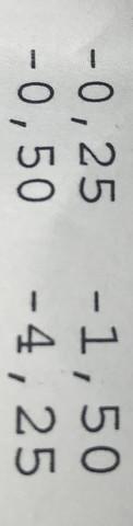 - (Optiker, Sehstärke)