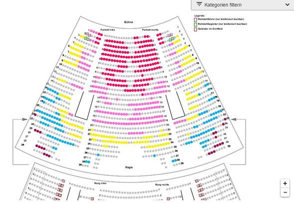 Plätze hamburg gute stage theater The English